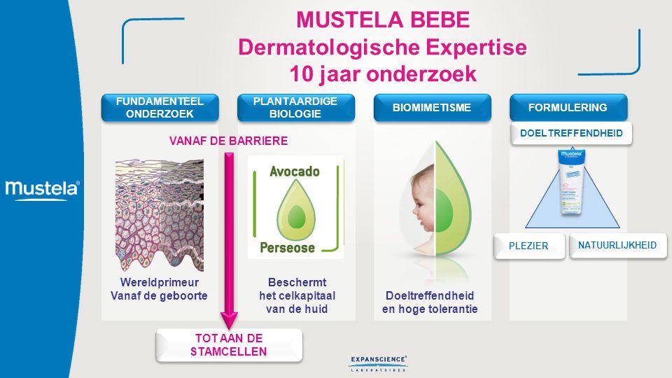 MUSTELA BEBE Dermatologische Expertise 10 jaar onderzoek Wereldprimeur Vanaf de geboorte FUNDAMENTEEL ONDERZOEK Beschermt het celkapitaal van de huid