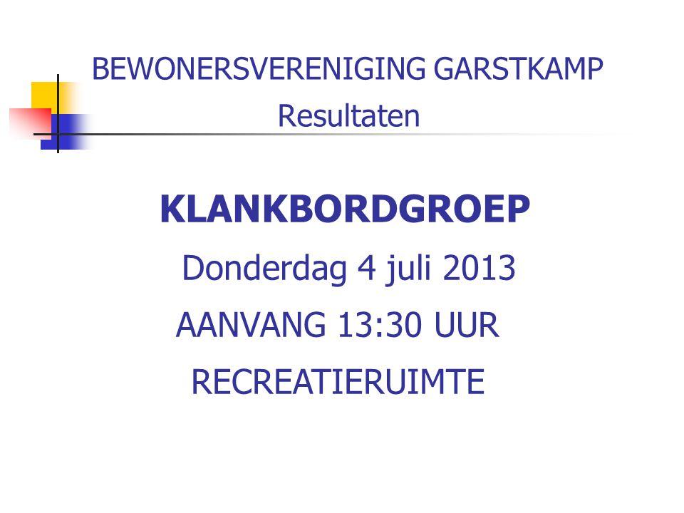 BEWONERSVERENIGING GARSTKAMP Resultaten KLANKBORDGROEP Donderdag 4 juli 2013 AANVANG 13:30 UUR RECREATIERUIMTE