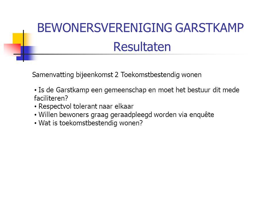 BEWONERSVERENIGING GARSTKAMP Resultaten Samenvatting bijeenkomst 2 Toekomstbestendig wonen Is de Garstkamp een gemeenschap en moet het bestuur dit mede faciliteren.