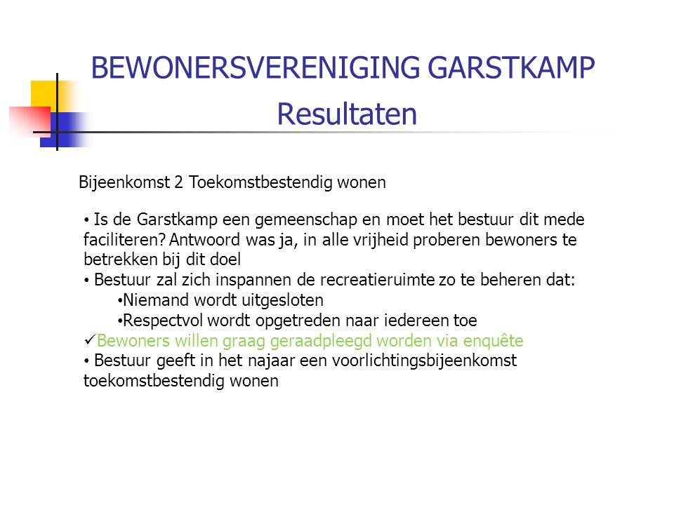 BEWONERSVERENIGING GARSTKAMP Resultaten Bijeenkomst 2 Toekomstbestendig wonen Is de Garstkamp een gemeenschap en moet het bestuur dit mede faciliteren.