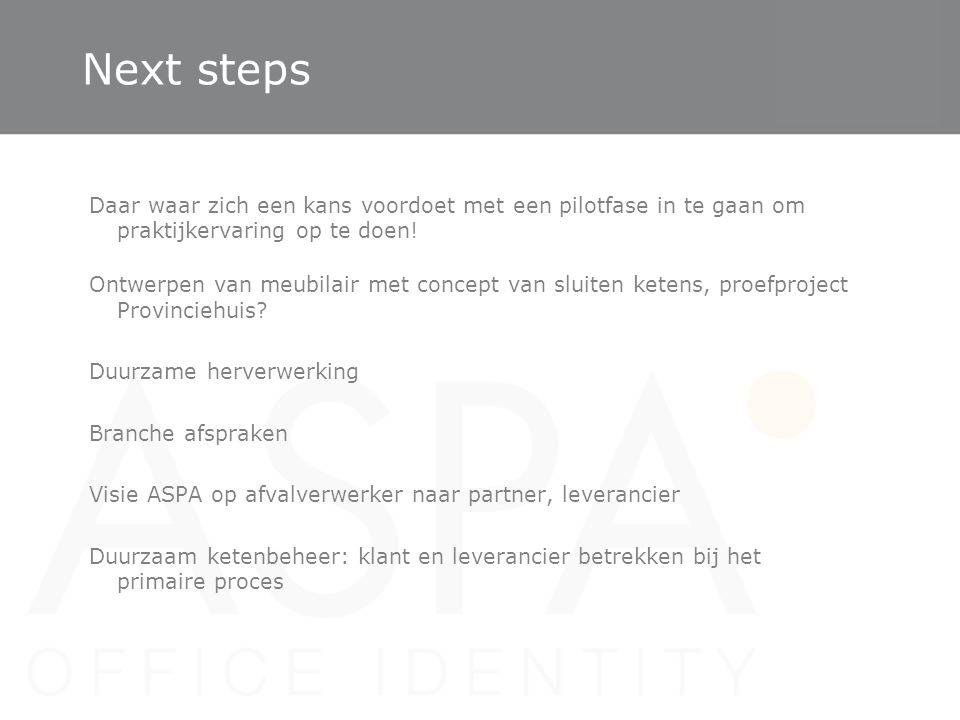 Next steps Daar waar zich een kans voordoet met een pilotfase in te gaan om praktijkervaring op te doen! Ontwerpen van meubilair met concept van sluit