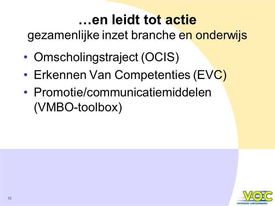 10 …en leidt tot actie gezamenlijke inzet branche en onderwijs Omscholingstraject (OCIS) Erkennen Van Competenties (EVC) Promotie/communicatiemiddelen (VMBO-toolbox)