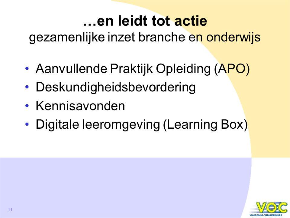 11 …en leidt tot actie gezamenlijke inzet branche en onderwijs Aanvullende Praktijk Opleiding (APO) Deskundigheidsbevordering Kennisavonden Digitale leeromgeving (Learning Box)