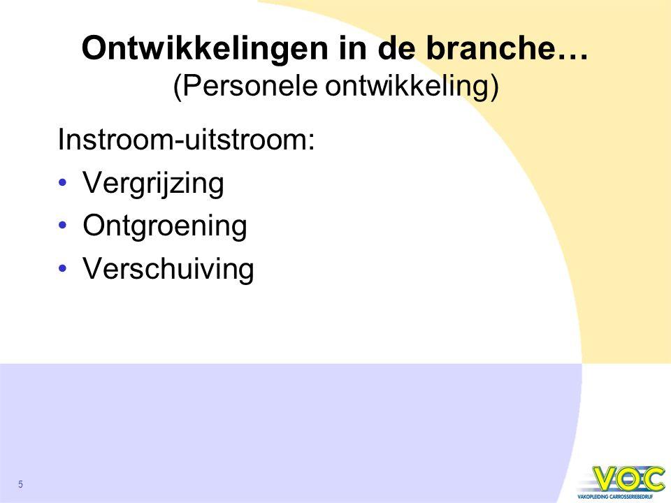 16 Ervaringen uitwisselen Wat is jullie allemaal opgevallen, met betrekking tot: > De observator (leermeester).