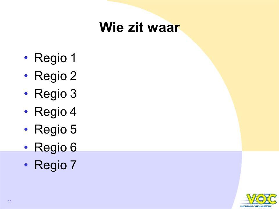 11 Wie zit waar Regio 1 Regio 2 Regio 3 Regio 4 Regio 5 Regio 6 Regio 7