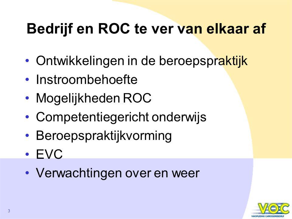 3 Bedrijf en ROC te ver van elkaar af Ontwikkelingen in de beroepspraktijk Instroombehoefte Mogelijkheden ROC Competentiegericht onderwijs Beroepspraktijkvorming EVC Verwachtingen over en weer