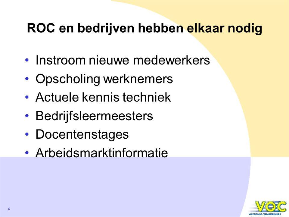 4 ROC en bedrijven hebben elkaar nodig Instroom nieuwe medewerkers Opscholing werknemers Actuele kennis techniek Bedrijfsleermeesters Docentenstages A