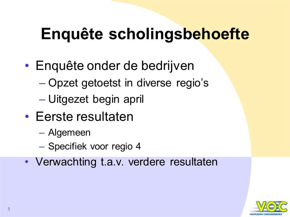 5 Enquête scholingsbehoefte Enquête onder de bedrijven –Opzet getoetst in diverse regio's –Uitgezet begin april Eerste resultaten –Algemeen –Specifiek voor regio 4 Verwachting t.a.v.
