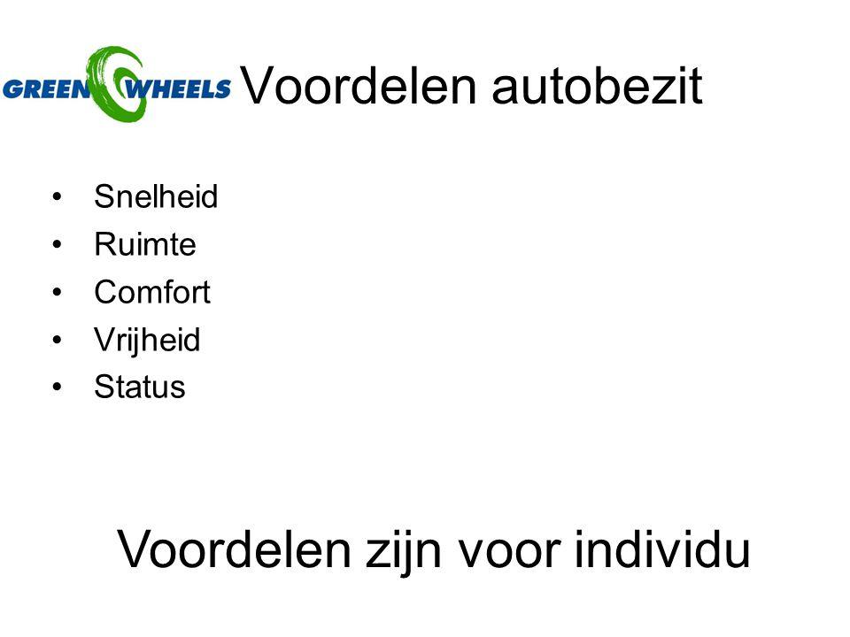 Voordelen autobezit Snelheid Ruimte Comfort Vrijheid Status Voordelen zijn voor individu