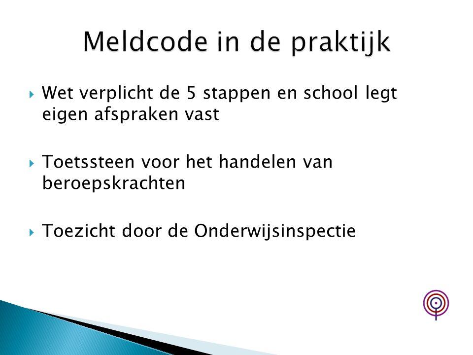  Wet verplicht de 5 stappen en school legt eigen afspraken vast  Toetssteen voor het handelen van beroepskrachten  Toezicht door de Onderwijsinspec