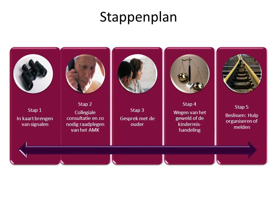 Stap 1 In kaart brengen van signalen Stap 2 Collegiale consultatie en zo nodig raadplegen van het AMK Stap 3 Gesprek met de ouder Stap 4 Wegen van het geweld of de kindermis- handeling Stap 5 Beslissen: Hulp organiseren of melden Stappenplan