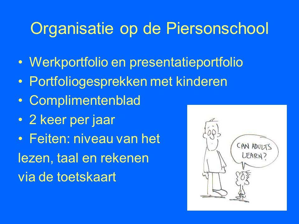 Organisatie op de Piersonschool Werkportfolio en presentatieportfolio Portfoliogesprekken met kinderen Complimentenblad 2 keer per jaar Feiten: niveau
