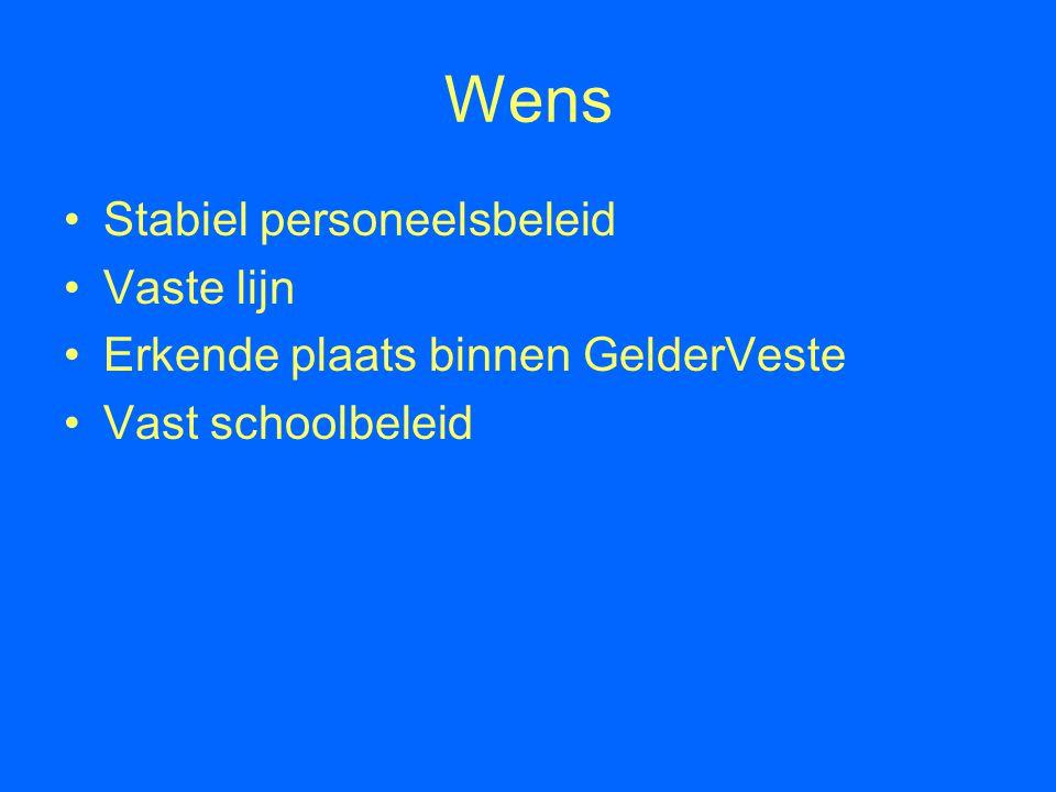 Wens Stabiel personeelsbeleid Vaste lijn Erkende plaats binnen GelderVeste Vast schoolbeleid