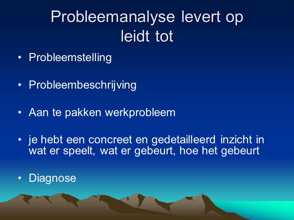Probleemanalyse levert op leidt tot Probleemstelling Probleembeschrijving Aan te pakken werkprobleem je hebt een concreet en gedetailleerd inzicht in wat er speelt, wat er gebeurt, hoe het gebeurt Diagnose