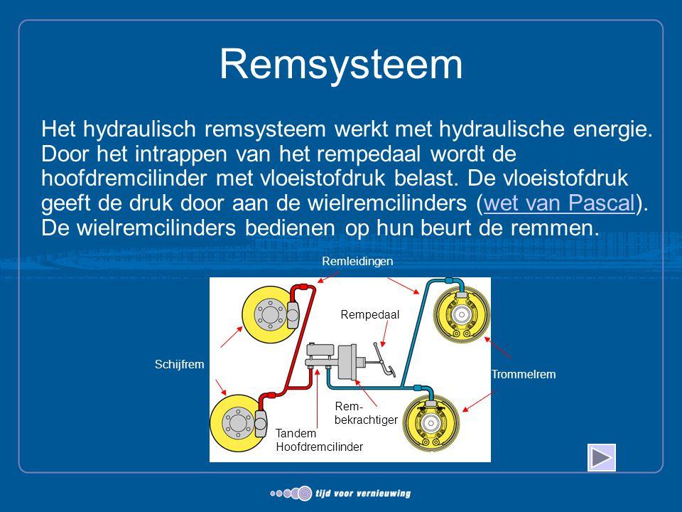 Remsysteem Het hydraulisch remsysteem werkt met hydraulische energie. Door het intrappen van het rempedaal wordt de hoofdremcilinder met vloeistofdruk