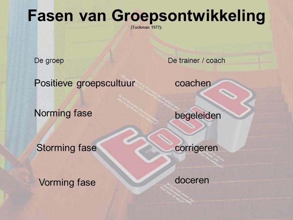 Fasen van Groepsontwikkeling (Tuckman 1977): De groepDe trainer / coach Vorming fase doceren Storming fase Norming fase Positieve groepscultuur corrig