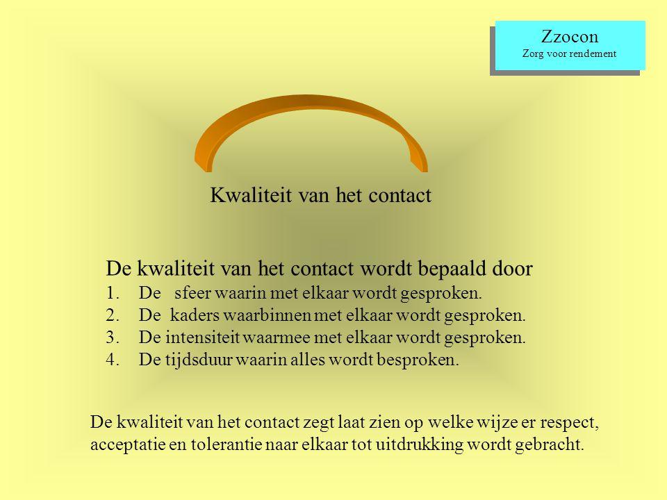 Zzocon Zorg voor rendement Zzocon Zorg voor rendement Kwaliteit van het contact De kwaliteit van het contact wordt bepaald door 1.De sfeer waarin met elkaar wordt gesproken.