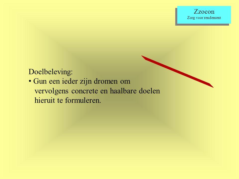 Zzocon Zorg voor rendement Zzocon Zorg voor rendement Doelbeleving: Gun een ieder zijn dromen om vervolgens concrete en haalbare doelen hieruit te formuleren.