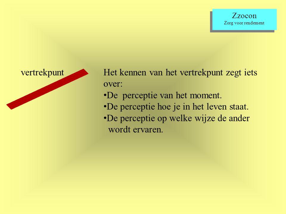 Zzocon Zorg voor rendement Zzocon Zorg voor rendement Het kennen van het vertrekpunt zegt iets over: De perceptie van het moment.