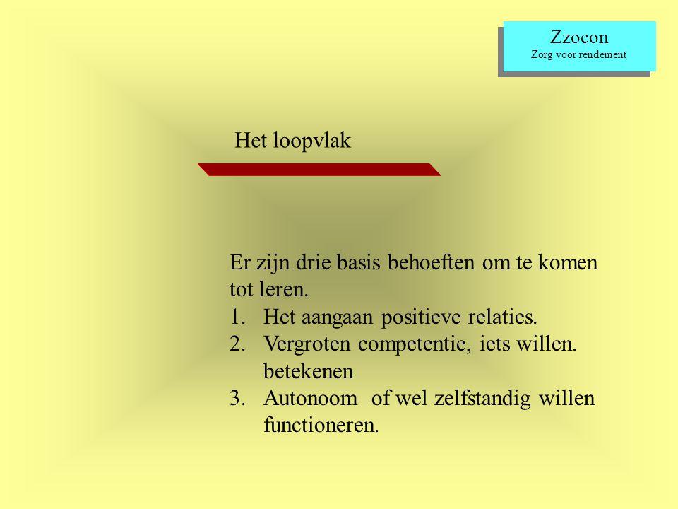 Zzocon Zorg voor rendement Zzocon Zorg voor rendement Er zijn drie basis behoeften om te komen tot leren.