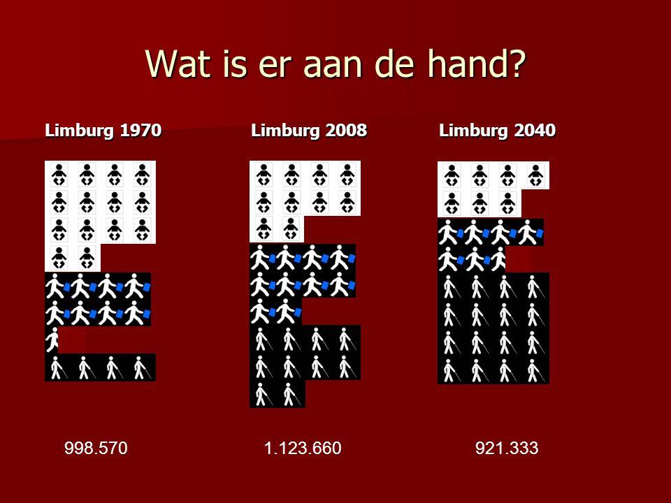 Wat is er aan de hand? Limburg 1970 Limburg 2008 Limburg 2040  998.570  1.123.660  921.333