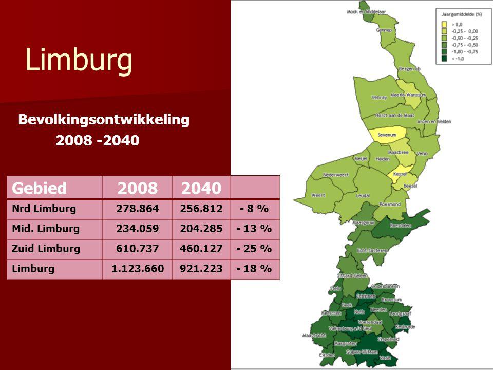 Limburg Bevolkingsontwikkeling 2008 -2040 Gebied20082040 Nrd Limburg278.864256.812- 8 % Mid. Limburg234.059204.285- 13 % Zuid Limburg610.737460.127- 2