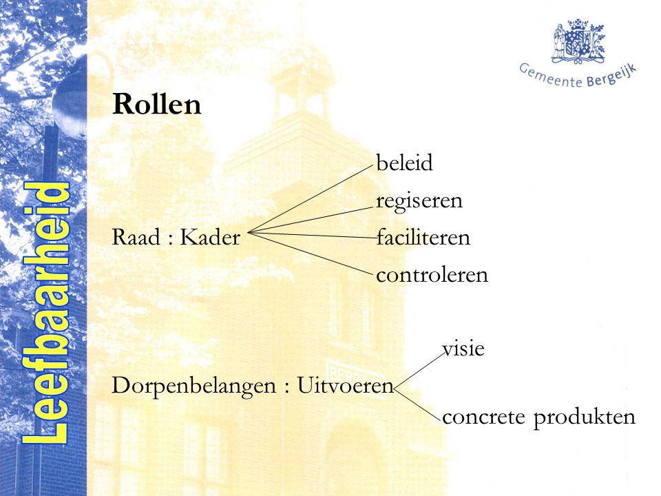 Rollen beleid regiseren Raad : Kaderfaciliteren controleren visie Dorpenbelangen : Uitvoeren concrete produkten