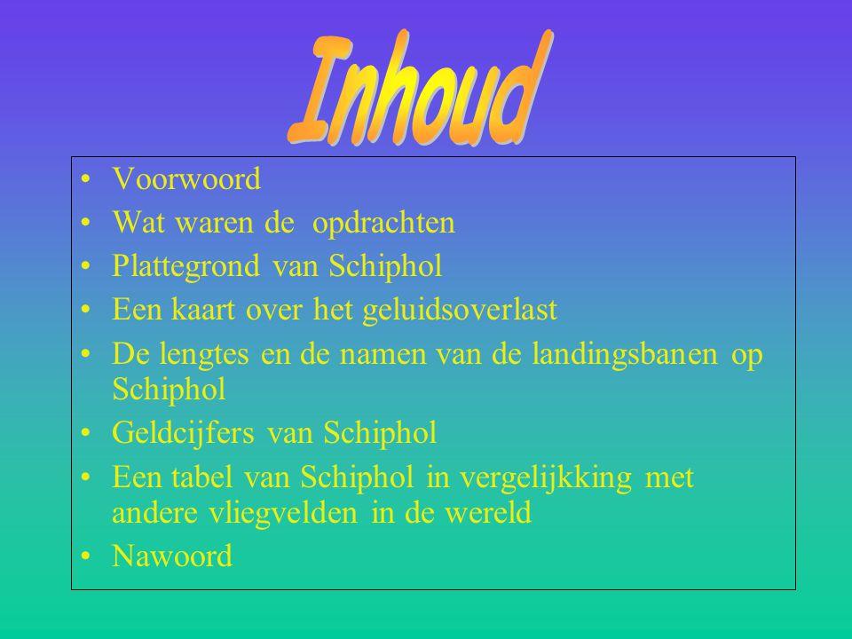 Naam van ons groepje: K&J Airlines Project: Schiphol Onderwerp: De inrichting