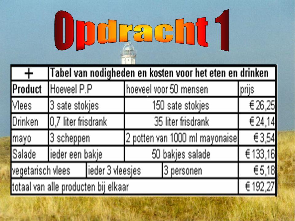 Opdracht 1 : Maak een tabel van de kosten voor het eten en drinken voor een strandfeest. Opdracht 2 : Hoe nemen we het goedkoopst een Barbeque mee naa