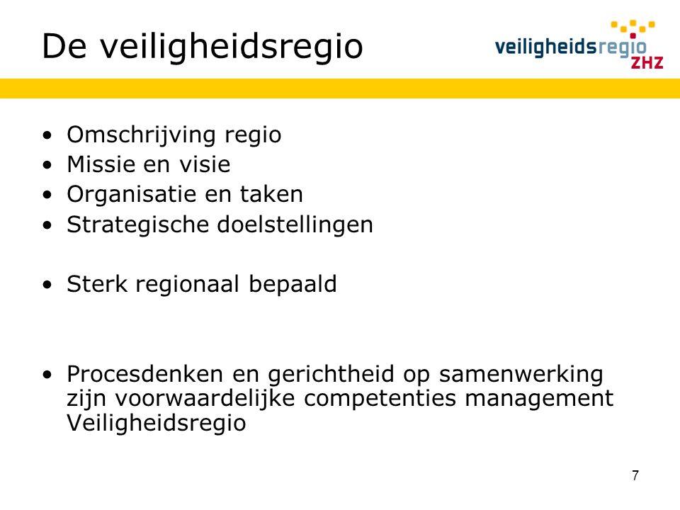 8 risicoprofiel Strategisch risicoprofiel is basis strategische keuzen Risicobeeld Risicoduiding Risicoanalyse risicobeleid Ervaringen tot nu toe in ZHZ