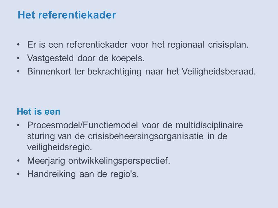 Het referentiekader Er is een referentiekader voor het regionaal crisisplan.
