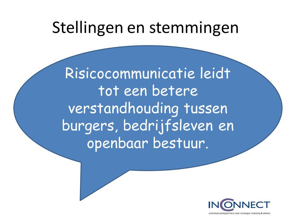 Stellingen en stemmingen Risicocommunicatie leidt tot een betere verstandhouding tussen burgers, bedrijfsleven en openbaar bestuur.