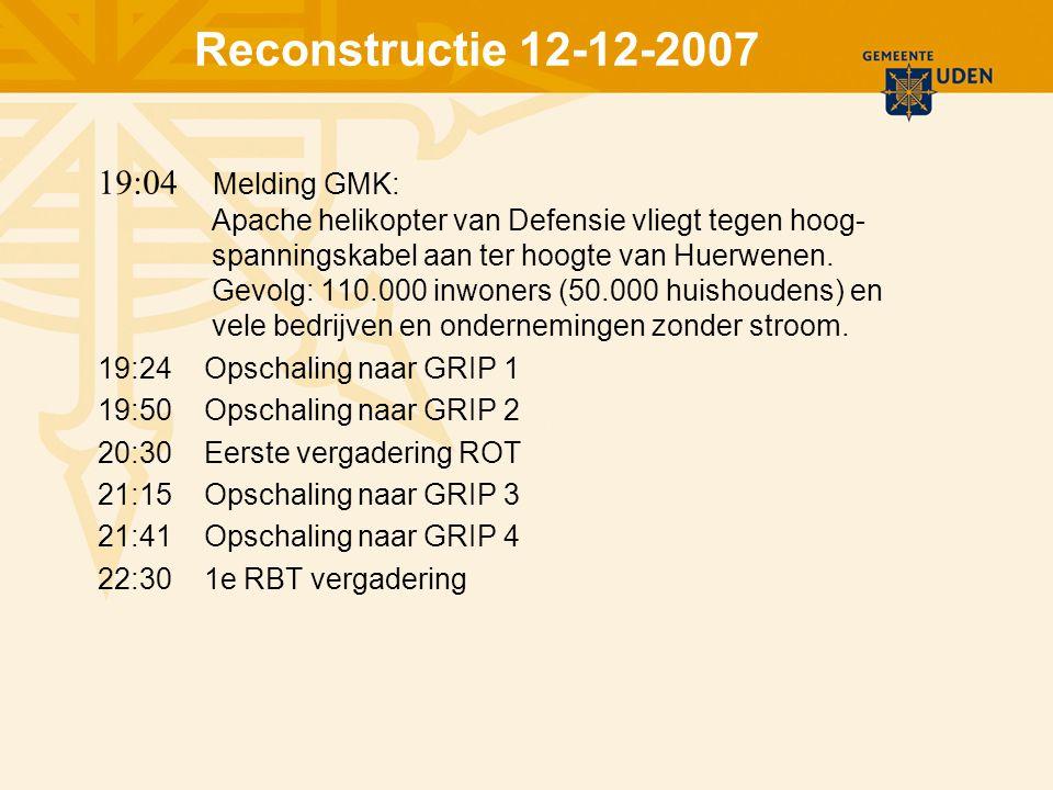 Reconstructie 12-12-2007 19:04 Melding GMK: Apache helikopter van Defensie vliegt tegen hoog- spanningskabel aan ter hoogte van Huerwenen. Gevolg: 110