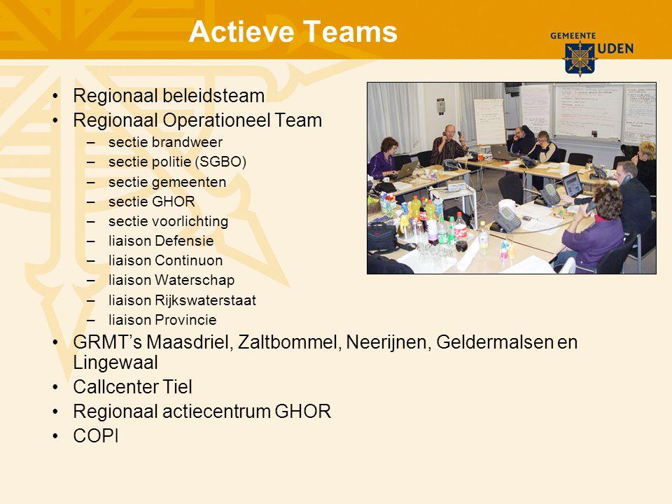 Actieve Teams Regionaal beleidsteam Regionaal Operationeel Team –sectie brandweer –sectie politie (SGBO) –sectie gemeenten –sectie GHOR –sectie voorli