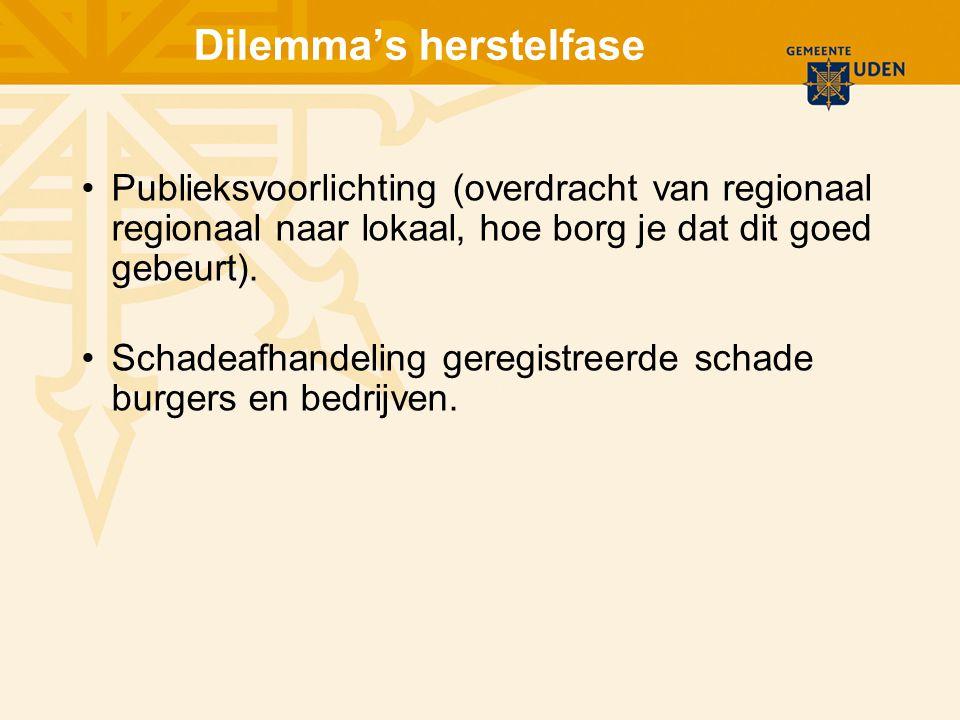 Dilemma's herstelfase Publieksvoorlichting (overdracht van regionaal regionaal naar lokaal, hoe borg je dat dit goed gebeurt). Schadeafhandeling gereg