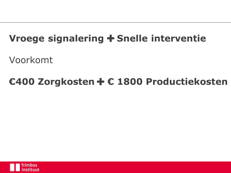 Vroege signalering Snelle interventie Voorkomt €400 Zorgkosten € 1800 Productiekosten