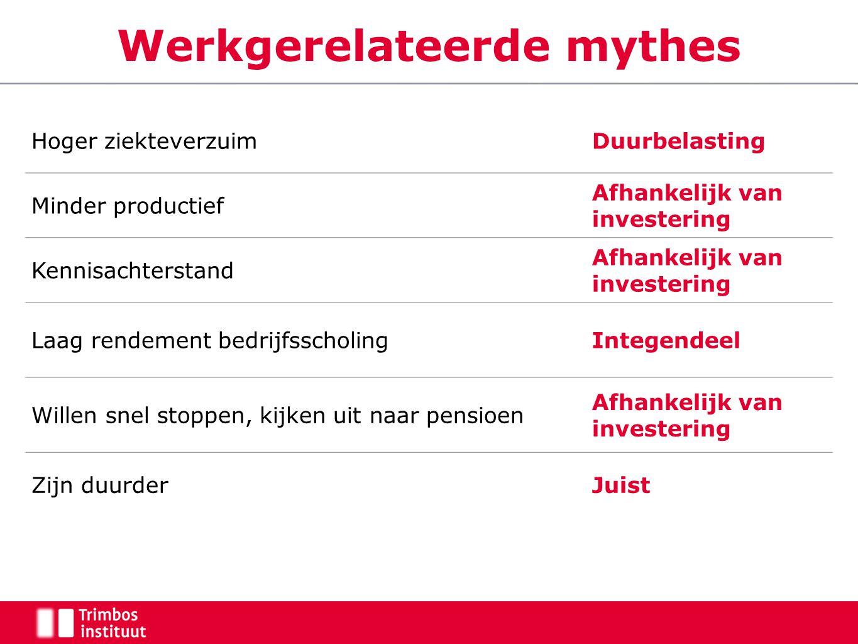 Werkgerelateerde mythes Hoger ziekteverzuimDuurbelasting Minder productief Afhankelijk van investering Kennisachterstand Afhankelijk van investering Laag rendement bedrijfsscholingIntegendeel Willen snel stoppen, kijken uit naar pensioen Afhankelijk van investering Zijn duurderJuist