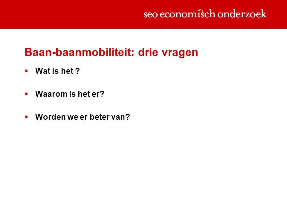 1/ 3 BAAN-BAANMOBILITEIT IN BEELD 4www.seo.nl - secretariaat@seo.nl - +31 20 525 1630