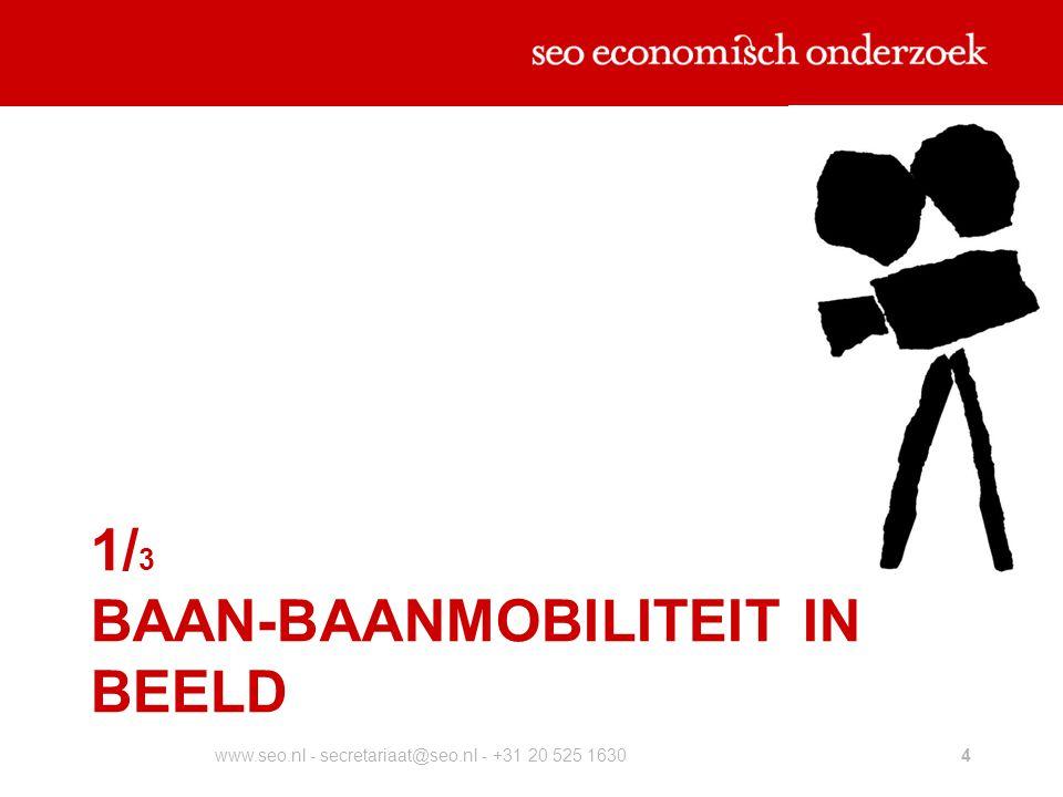 Baan-baanmobiliteit is conjunctuurgevoelig Bron : CBS Statline