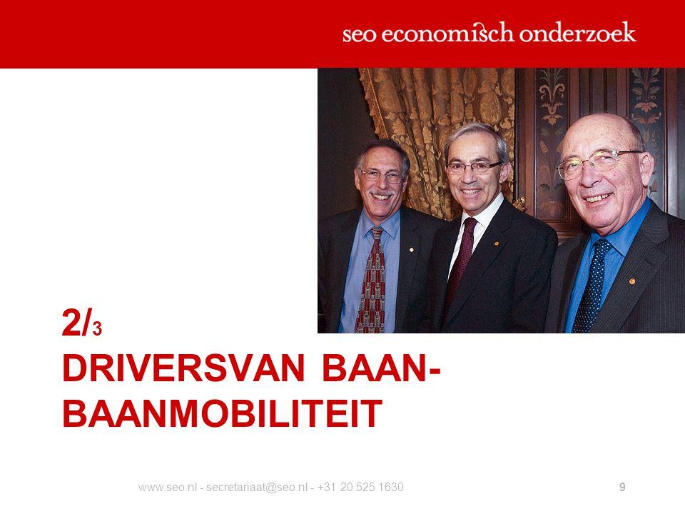 2/ 3 DRIVERSVAN BAAN- BAANMOBILITEIT 9www.seo.nl - secretariaat@seo.nl - +31 20 525 1630