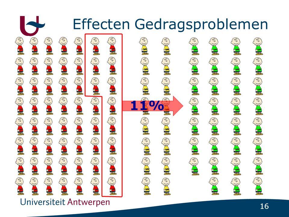 16 Effecten Gedragsproblemen 11%