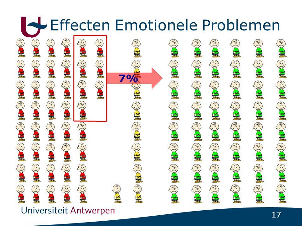 17 Effecten Emotionele Problemen 7%