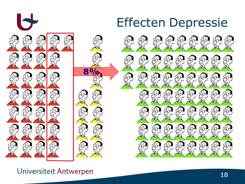 18 Effecten Depressie 8%
