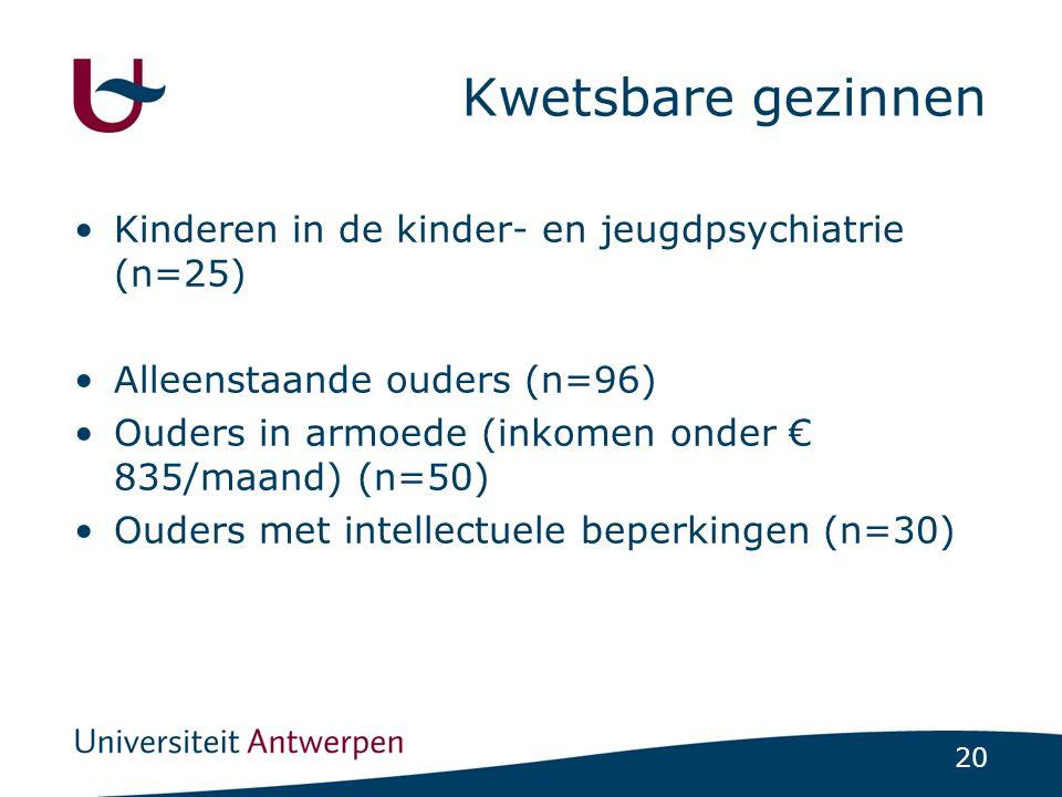 20 Kwetsbare gezinnen Kinderen in de kinder- en jeugdpsychiatrie (n=25) Alleenstaande ouders (n=96) Ouders in armoede (inkomen onder € 835/maand) (n=50) Ouders met intellectuele beperkingen (n=30)