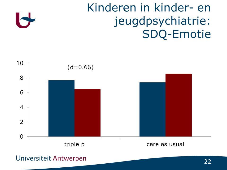22 Kinderen in kinder- en jeugdpsychiatrie: SDQ-Emotie