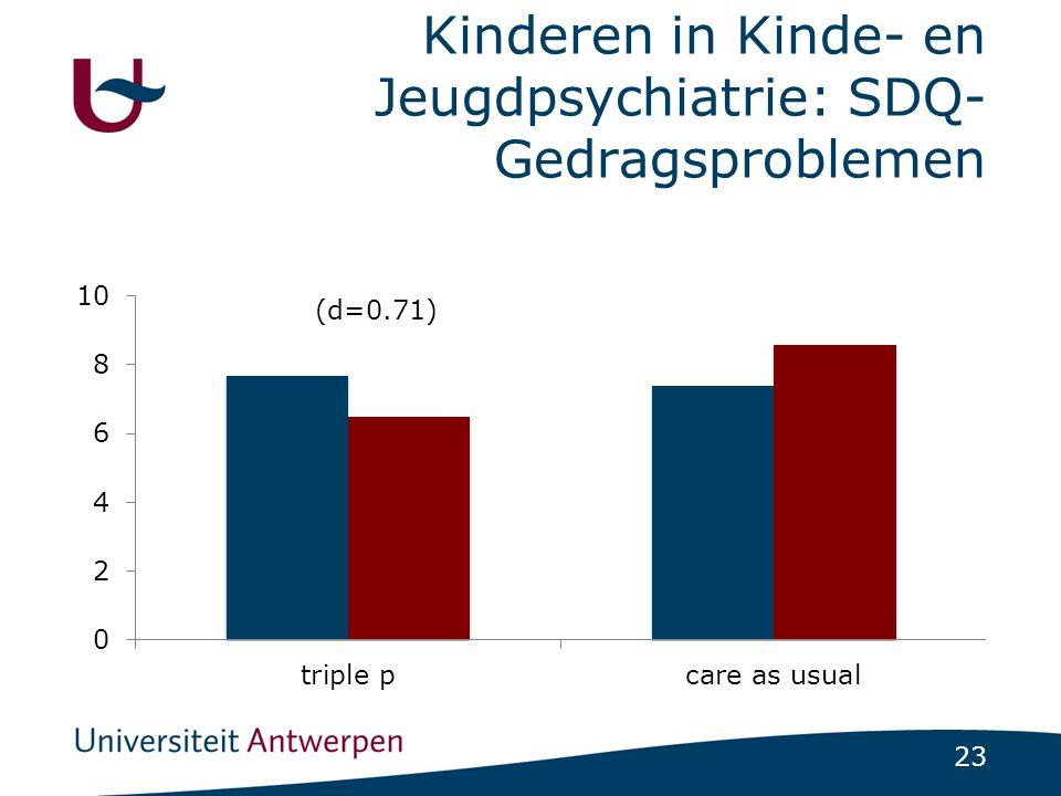 23 Kinderen in Kinde- en Jeugdpsychiatrie: SDQ- Gedragsproblemen