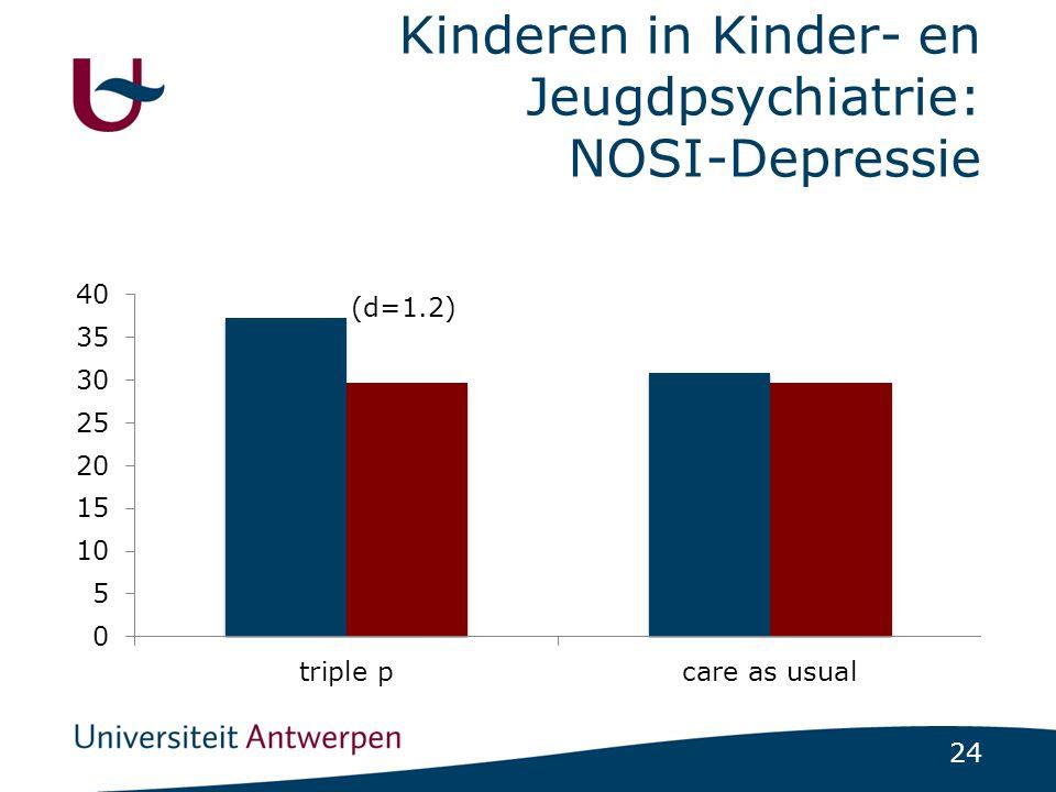 24 Kinderen in Kinder- en Jeugdpsychiatrie: NOSI-Depressie