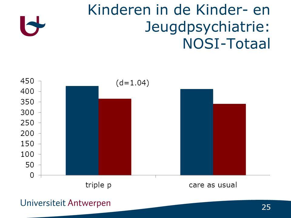 25 Kinderen in de Kinder- en Jeugdpsychiatrie: NOSI-Totaal