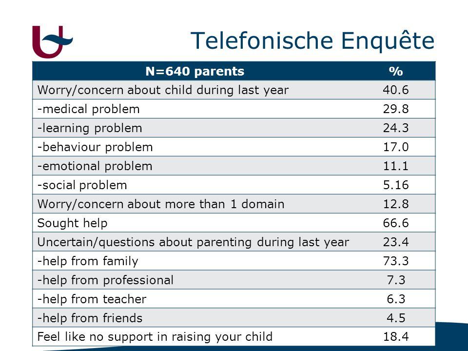 6 Het Antwerps Project Start medio 2007 Implementatie op populatieniveau  verdeling volgens niveaus en arrondissementen Alle niveaus Aanbod van opleidingen (n=34),materialen voor ouders/HV, ondersteuning Doel: implementatie op korte termijn, vermindering in prevalentie 4% problemen  33.000 families Investering: € 5,44/ kind onder 12j Engagement Hulpverleners/organisaties