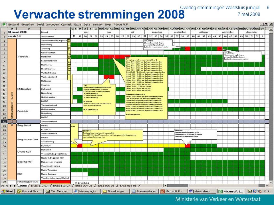 7 mei 2008 Overleg stremmingen Westsluis juni/juli10 Rondvraag ?